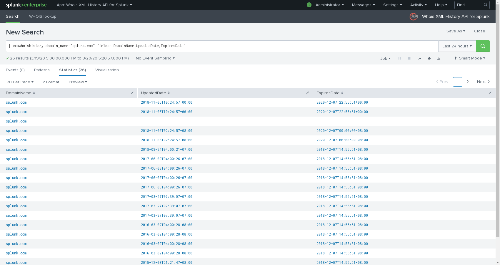 Integrate WHOIS History lookup.